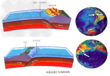 高中地理知识点:海底地形的形成