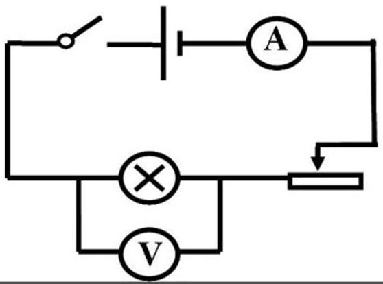 中考物理学霸答题规则?电路图画法与实物图连接